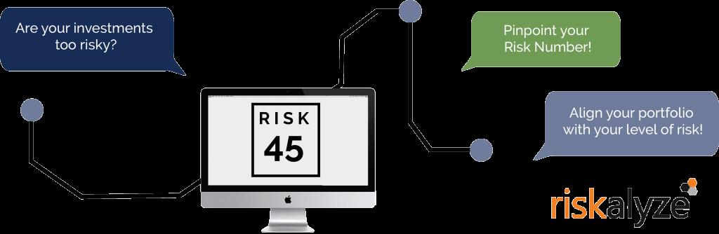 Riskalyze-info